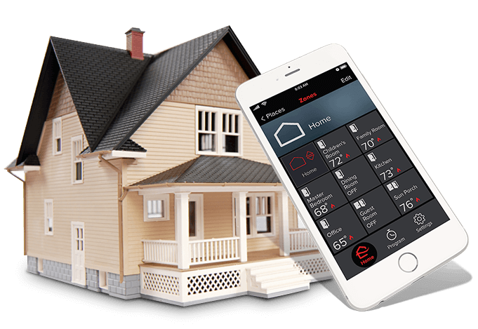 Home Automation systems in Qatar by Technospark IT solutions in Qatar